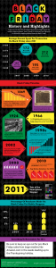 Fun Infographic: The History of Black Friday